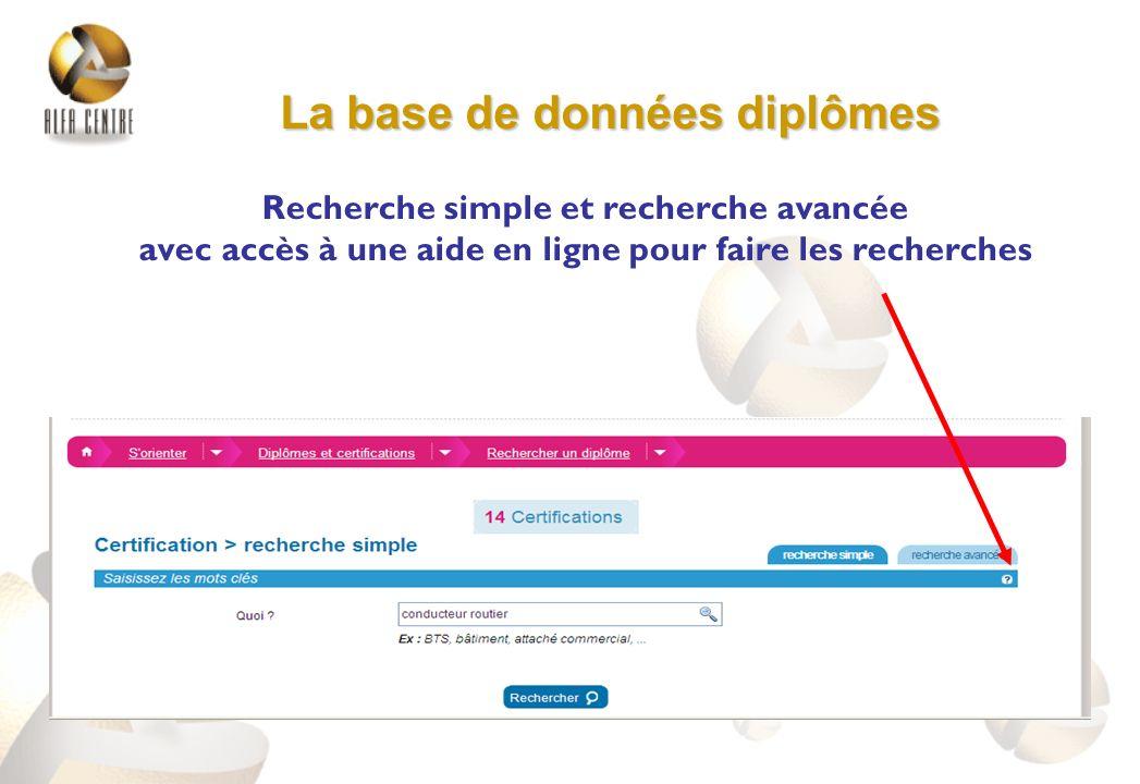 Recherche simple et recherche avancée avec accès à une aide en ligne pour faire les recherches La base de données diplômes