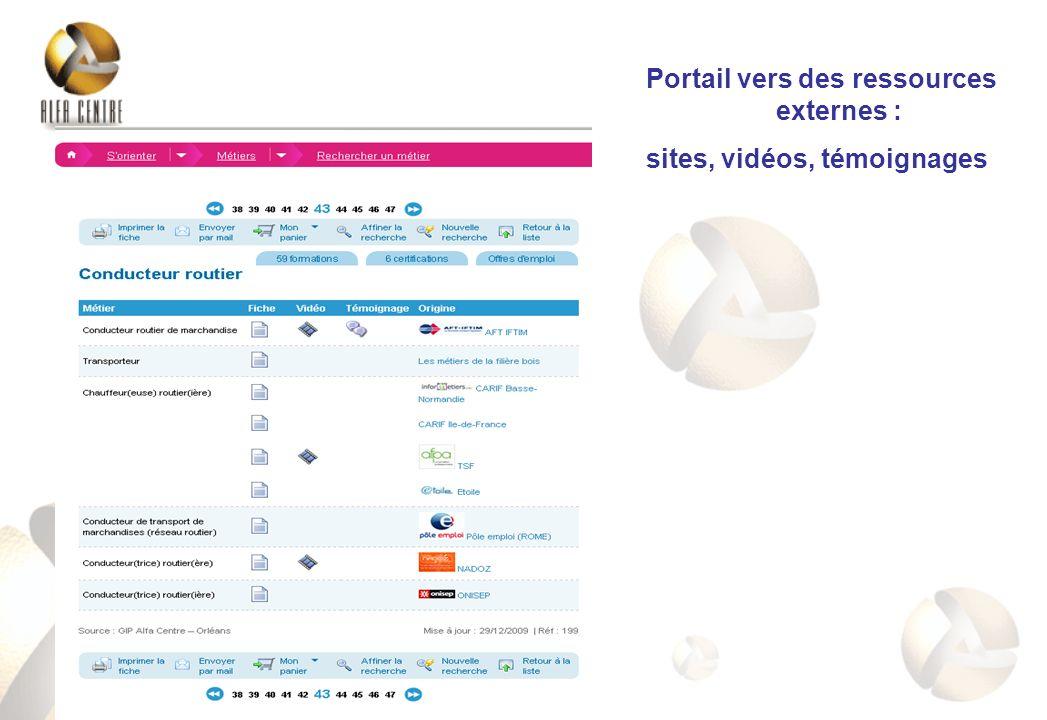 Portail vers des ressources externes : sites, vidéos, témoignages