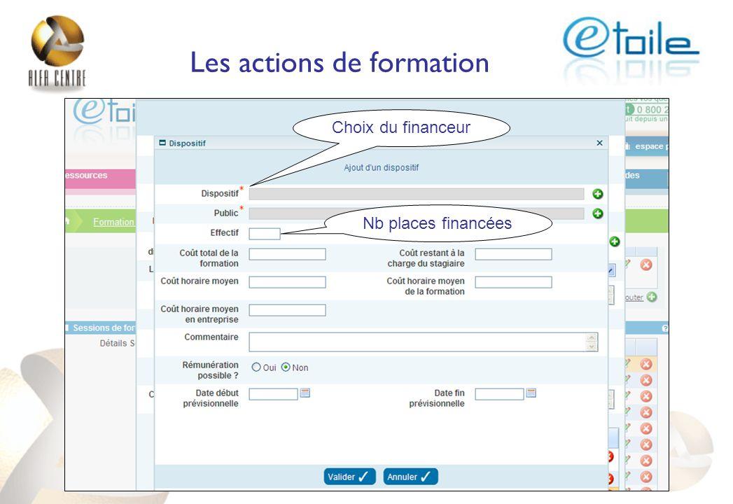Les actions de formation Choix du financeur Nb places financées