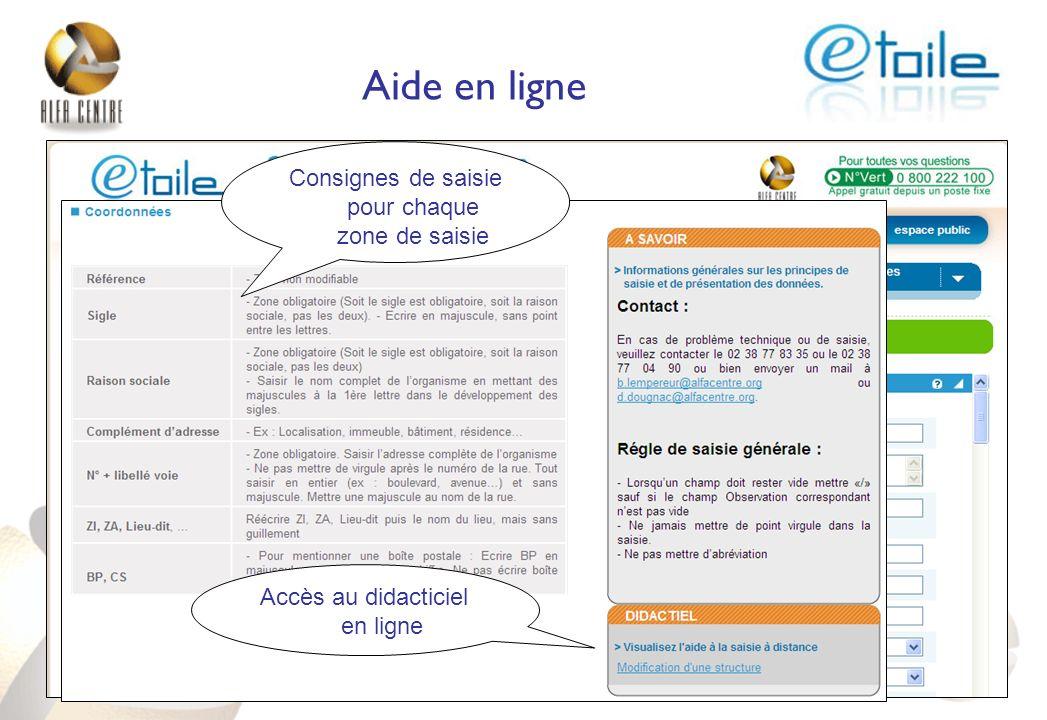 Consignes de saisie pour chaque zone de saisie Accès au didacticiel en ligne Aide en ligne