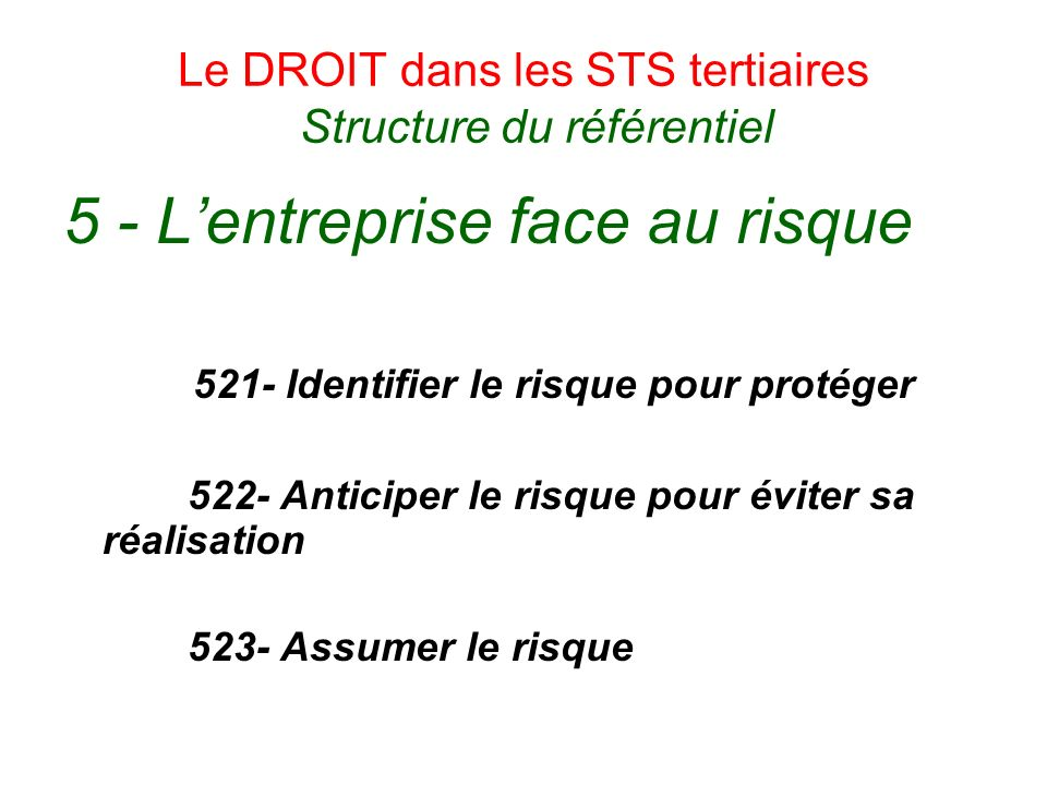 Le DROIT dans les STS tertiaires Structure du référentiel 5 - Lentreprise face au risque 521- Identifier le risque pour protéger 522- Anticiper le risque pour éviter sa réalisation 523- Assumer le risque
