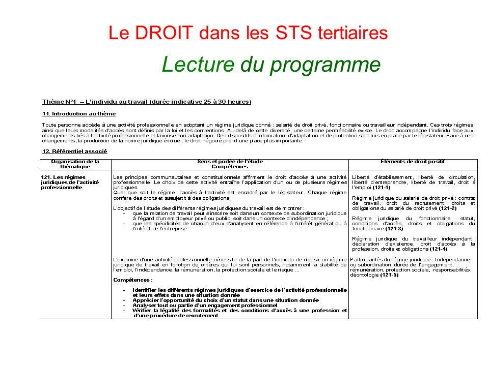 Le DROIT dans les STS tertiaires Lecture du programme