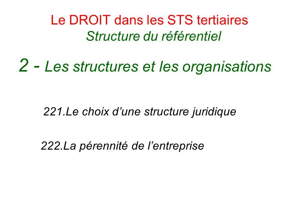 Le DROIT dans les STS tertiaires Structure du référentiel 2 - Les structures et les organisations 221.Le choix dune structure juridique 222.La pérenni