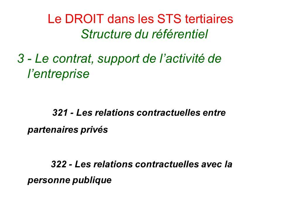 Le DROIT dans les STS tertiaires Structure du référentiel 3 - Le contrat, support de lactivité de lentreprise 321 - Les relations contractuelles entre