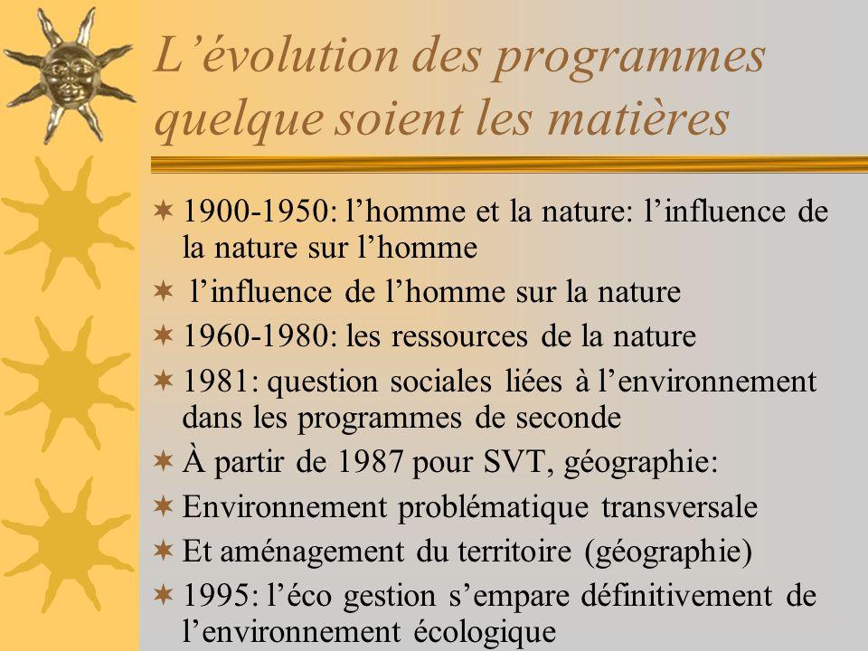 Lévolution des programmes quelque soient les matières 1900-1950: lhomme et la nature: linfluence de la nature sur lhomme linfluence de lhomme sur la n