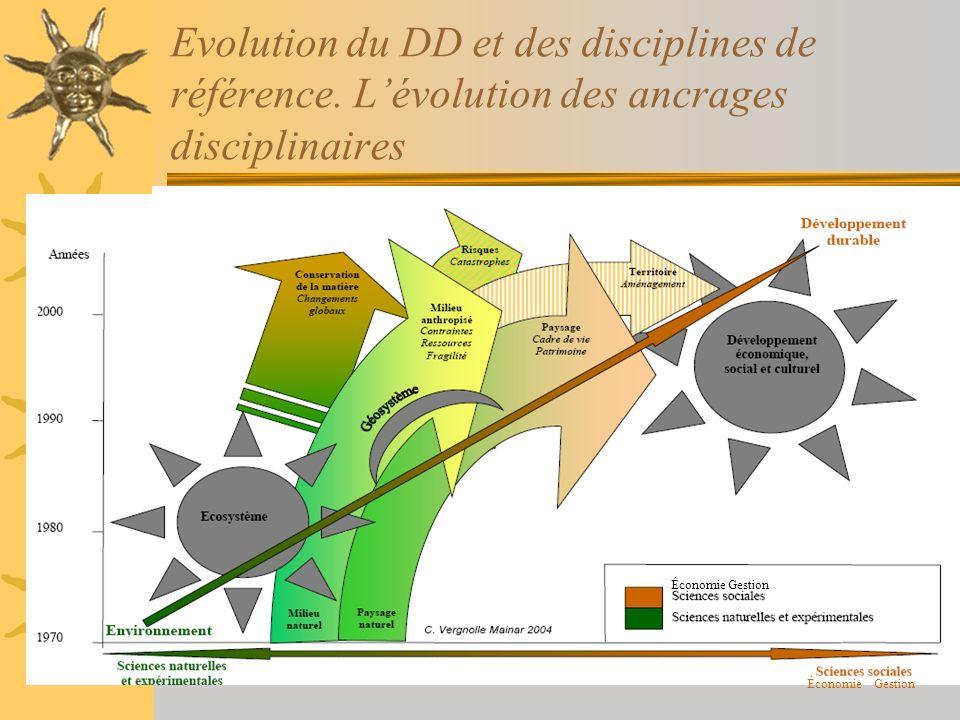 Evolution du DD et des disciplines de référence. Lévolution des ancrages disciplinaires Economie et gestion, Economie et gestion Économie Gestion