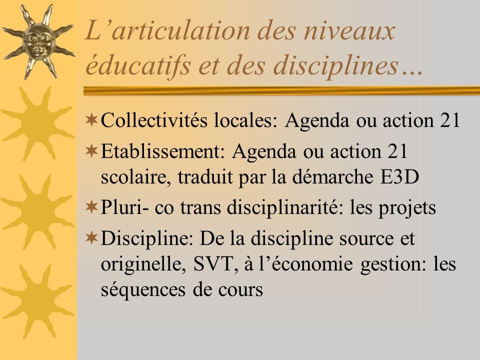 Larticulation des niveaux éducatifs et des disciplines… Collectivités locales: Agenda ou action 21 Etablissement: Agenda ou action 21 scolaire, tradui
