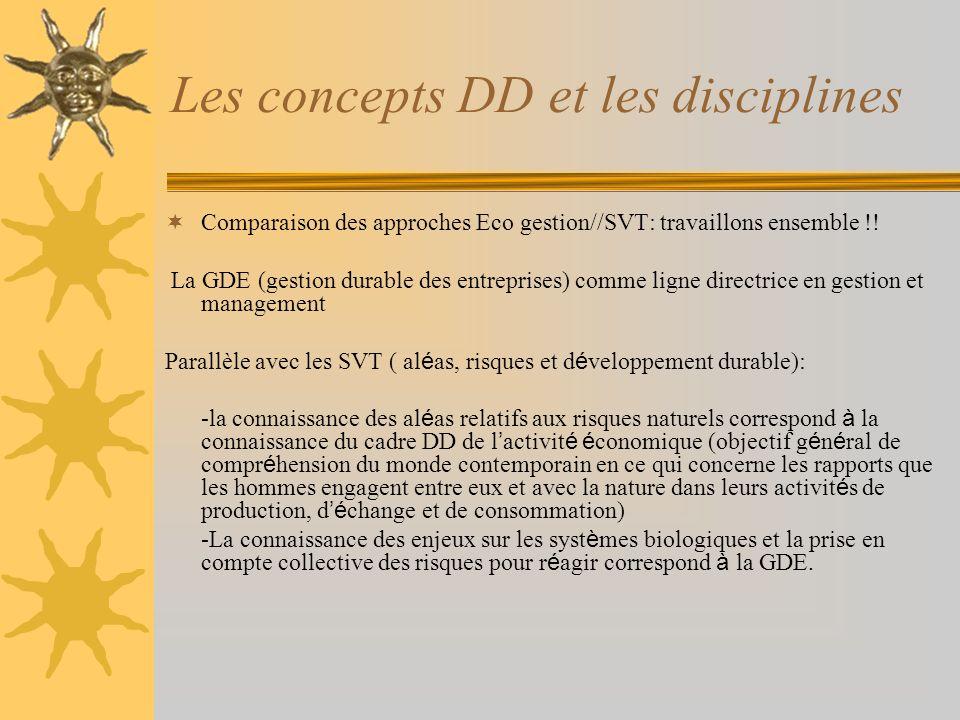 Les concepts DD et les disciplines Comparaison des approches Eco gestion//SVT: travaillons ensemble !! La GDE (gestion durable des entreprises) comme