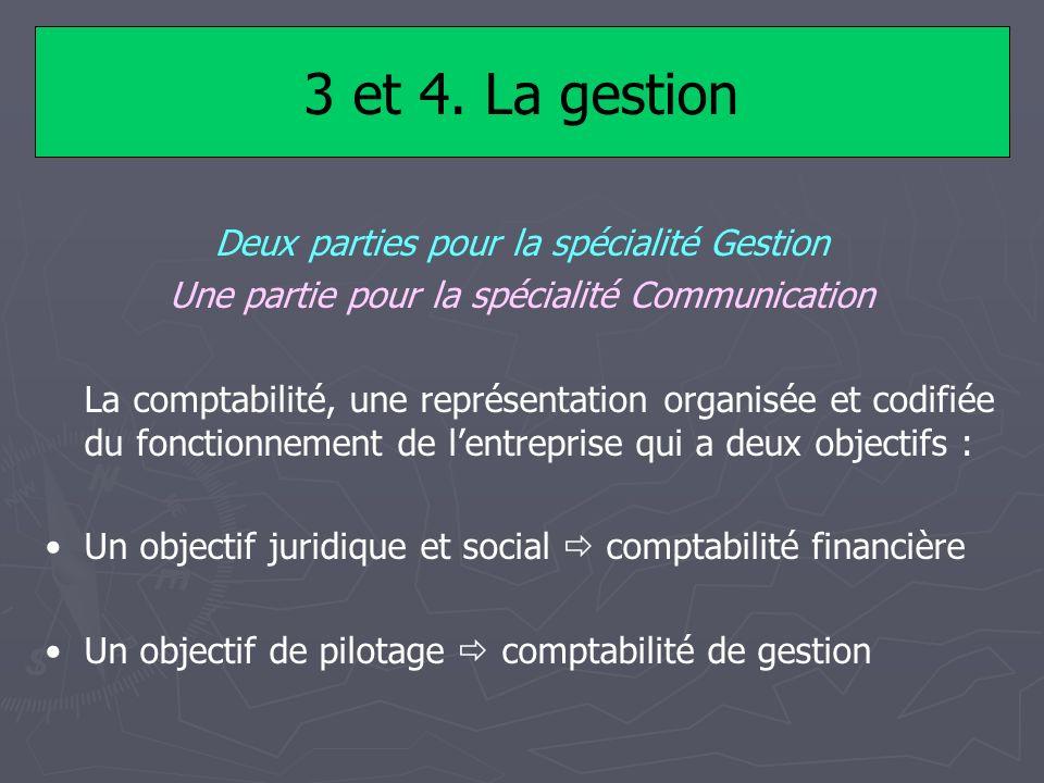 3 et 4. La gestion Deux parties pour la spécialité Gestion Une partie pour la spécialité Communication La comptabilité, une représentation organisée e