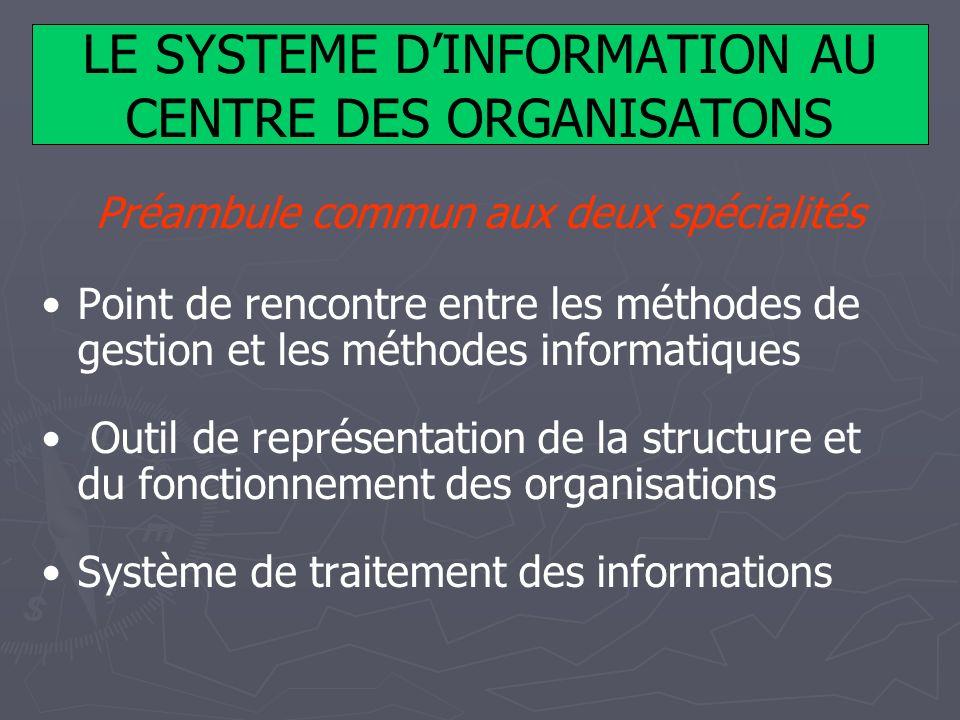 LE SYSTEME DINFORMATION AU CENTRE DES ORGANISATONS Préambule commun aux deux spécialités Point de rencontre entre les méthodes de gestion et les métho