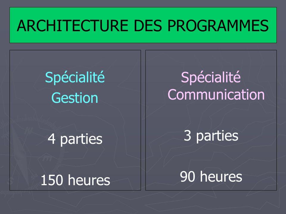 ARCHITECTURE DES PROGRAMMES Spécialité Gestion 4 parties 150 heures Spécialité Communication 3 parties 90 heures