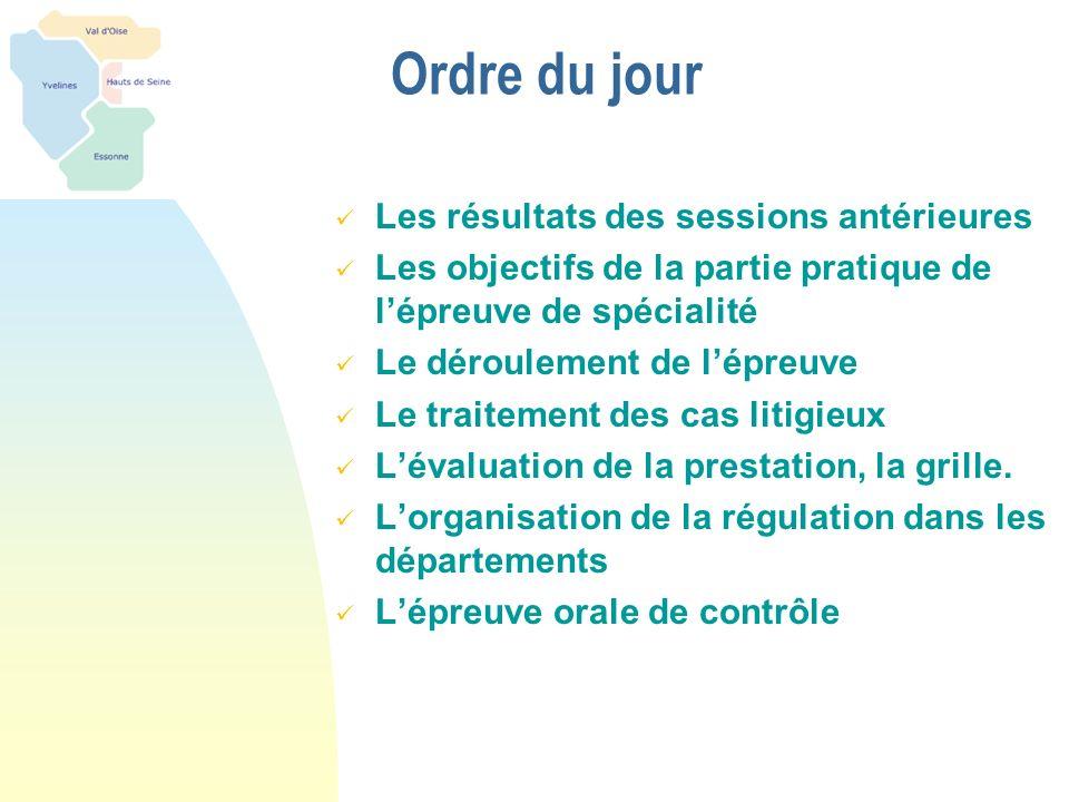 Ordre du jour Les résultats des sessions antérieures Les objectifs de la partie pratique de lépreuve de spécialité Le déroulement de lépreuve Le trait