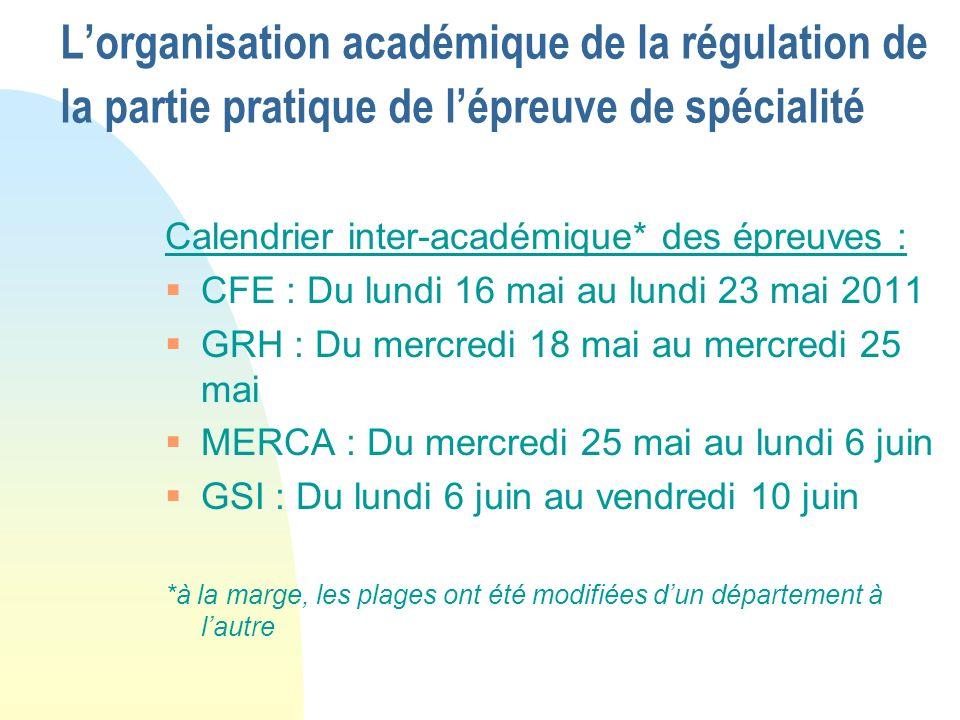 Lorganisation académique de la régulation de la partie pratique de lépreuve de spécialité Calendrier inter-académique* des épreuves : CFE : Du lundi 1