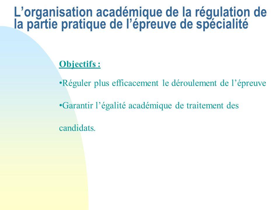 Lorganisation académique de la régulation de la partie pratique de lépreuve de spécialité Objectifs : Réguler plus efficacement le déroulement de lépr
