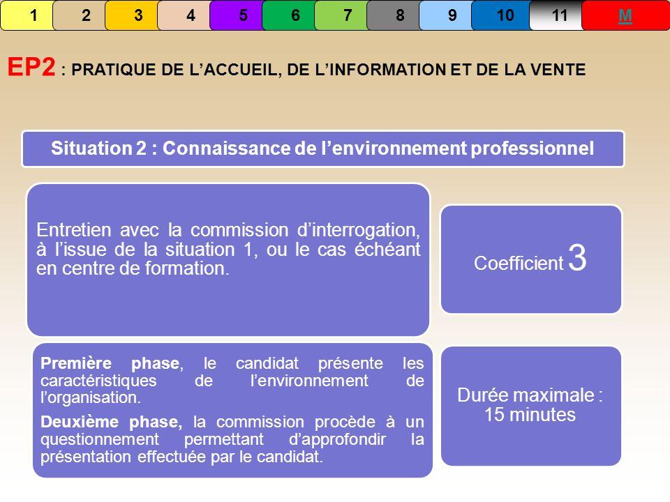 Situation 2 : Connaissance de lenvironnement professionnel Entretien avec la commission dinterrogation, à lissue de la situation 1, ou le cas échéant