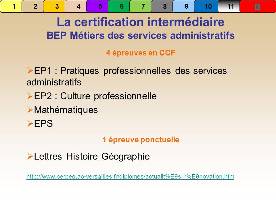 La certification intermédiaire BEP Métiers des services administratifs 4 épreuves en CCF EP1 : Pratiques professionnelles des services administratifs