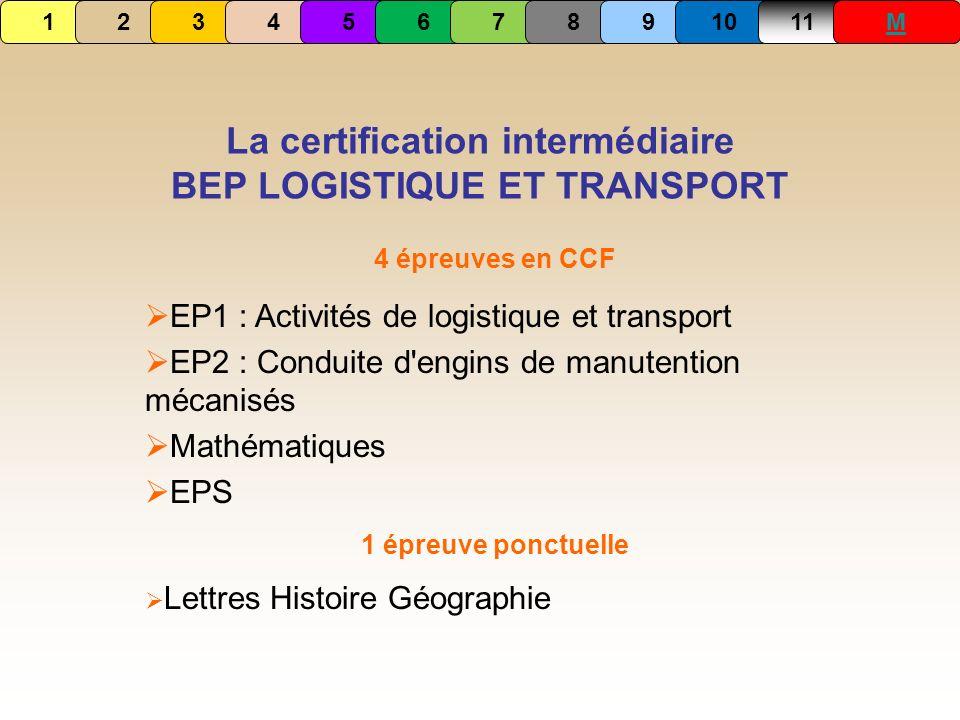 La certification intermédiaire BEP LOGISTIQUE ET TRANSPORT 4 épreuves en CCF EP1 : Activités de logistique et transport EP2 : Conduite d'engins de man