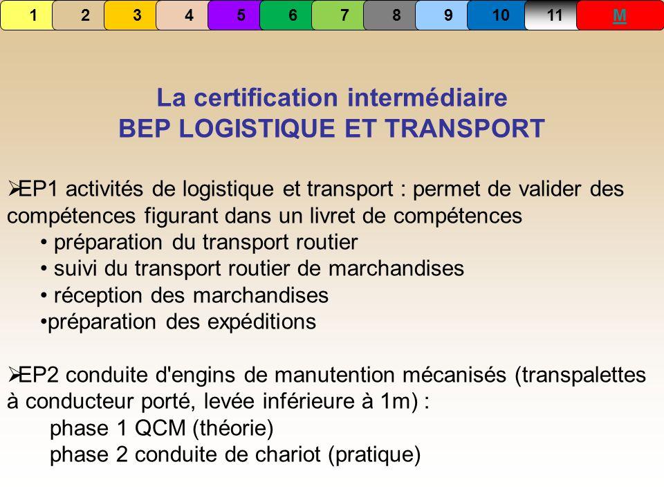 La certification intermédiaire BEP LOGISTIQUE ET TRANSPORT EP1 activités de logistique et transport : permet de valider des compétences figurant dans