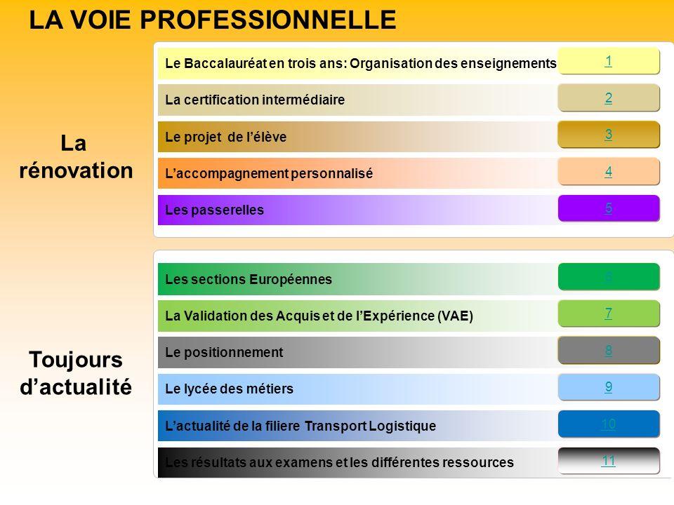 La rénovation Le Baccalauréat en trois ans: Organisation des enseignements Le projet de lélève Laccompagnement personnalisé La certification intermédi