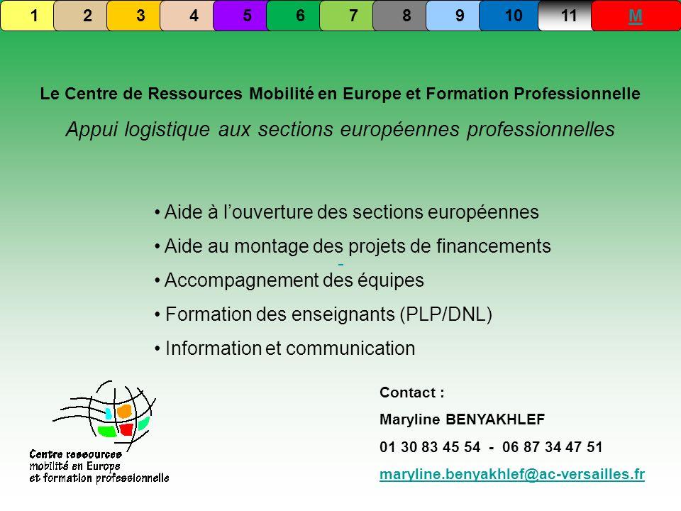 Le Centre de Ressources Mobilité en Europe et Formation Professionnelle Appui logistique aux sections européennes professionnelles Aide à louverture d