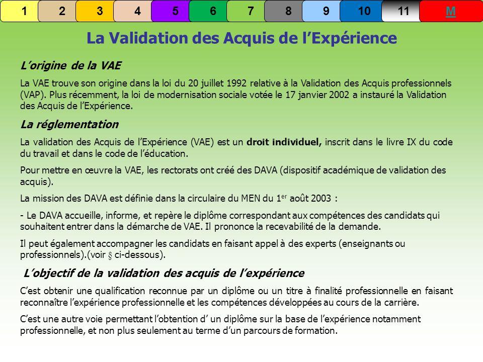 La Validation des Acquis de lExpérience Lorigine de la VAE La VAE trouve son origine dans la loi du 20 juillet 1992 relative à la Validation des Acqui