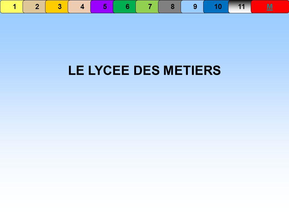 LE LYCEE DES METIERS 1234567891011M