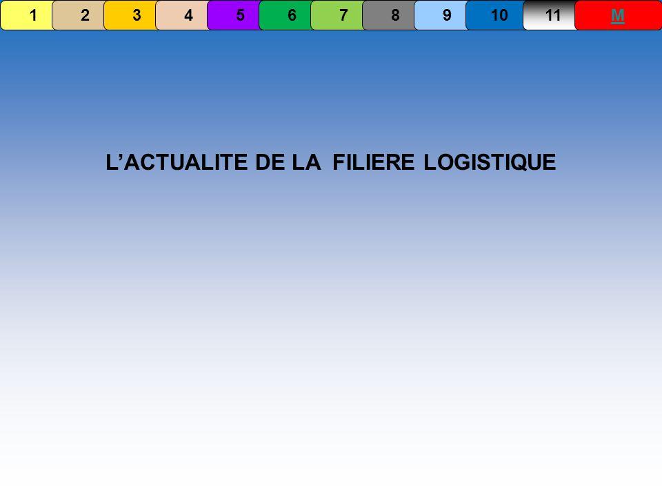 LACTUALITE DE LA FILIERE LOGISTIQUE 1234567891011M