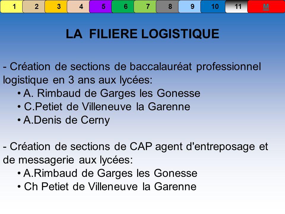 - Création de sections de baccalauréat professionnel logistique en 3 ans aux lycées: A. Rimbaud de Garges les Gonesse C.Petiet de Villeneuve la Garenn