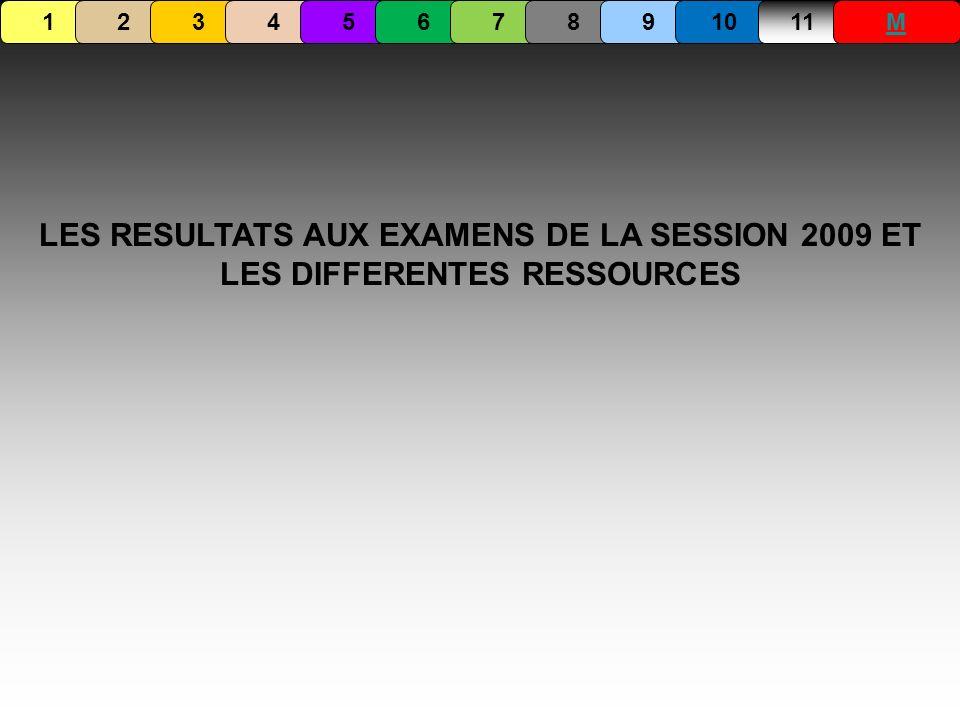 LES RESULTATS AUX EXAMENS DE LA SESSION 2009 ET LES DIFFERENTES RESSOURCES 1234567891011M