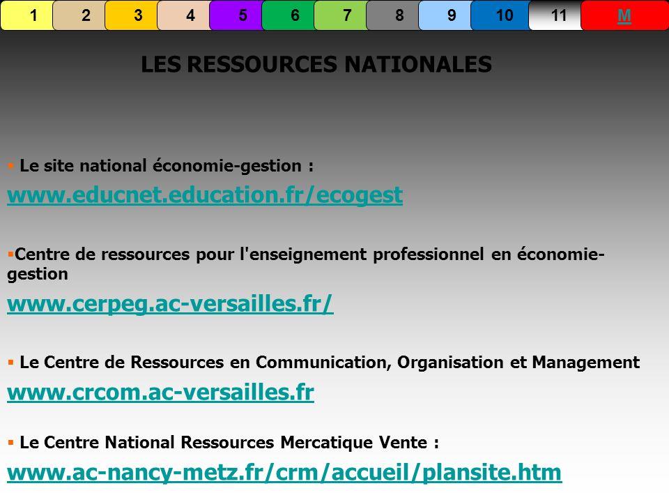Le site national économie-gestion : www.educnet.education.fr/ecogest Centre de ressources pour l'enseignement professionnel en économie- gestion www.c