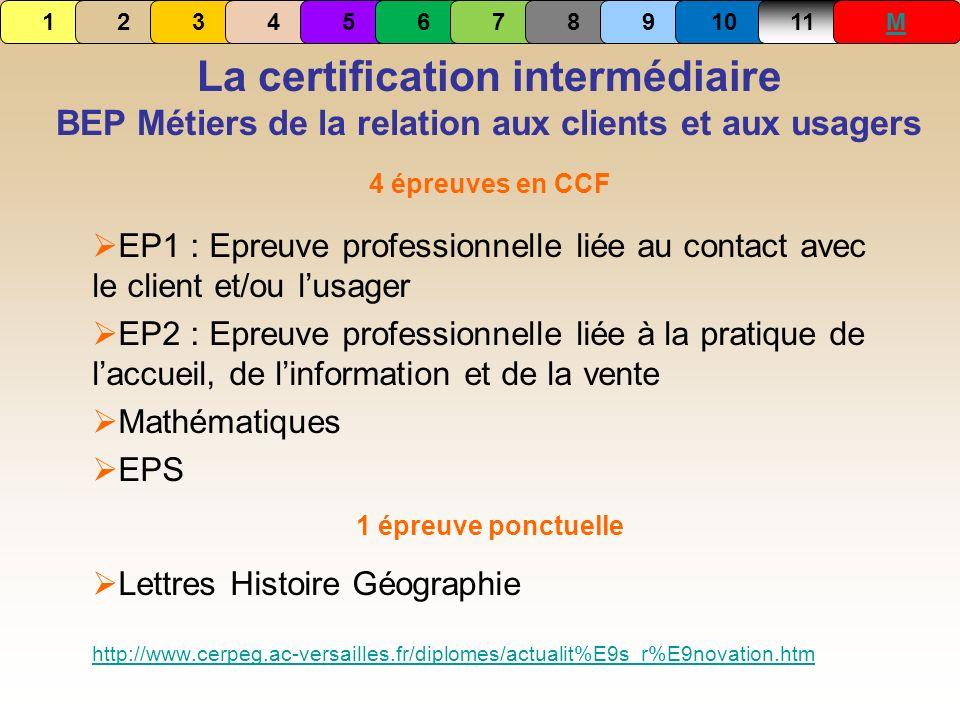 La certification intermédiaire BEP Métiers de la relation aux clients et aux usagers 4 épreuves en CCF EP1 : Epreuve professionnelle liée au contact a