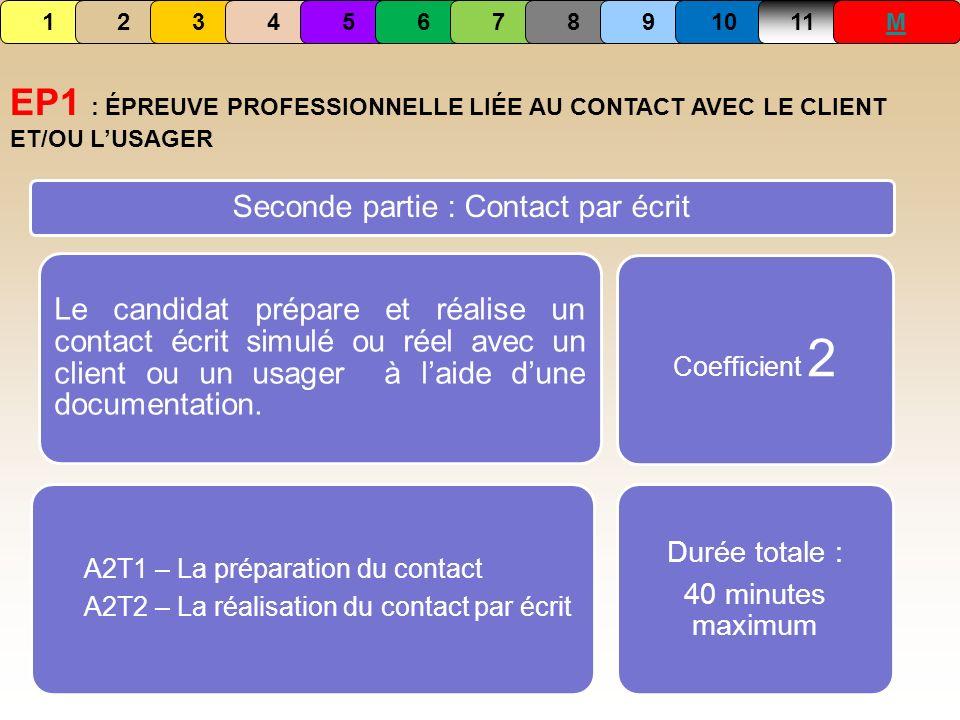Seconde partie : Contact par écrit Le candidat prépare et réalise un contact écrit simulé ou réel avec un client ou un usager à laide dune documentati