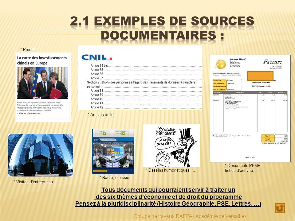 Sitographie Economie / Droit http://www.gouvernement.fr/gouvernement/justice http://www.journaldunet.com/economie/magazine/en-chiffres/creation-d- entreprises.shtml http://www.journaldunet.com/economie/magazine/en-chiffres/creation-d- entreprises.shtml http://www.insee.fr/fr/default.asp http://www.lejournaldesrh.com/ http://www.lemonde.fr/economie/ http://www.lefigaro.fr/economie/ http://www.juritravail.com/ http://www.legifrance.gouv.fr/home.jsp http://www.lesechos.fr/ http://www.leconomiepolitique.fr/index.php?url=ae Une sitographie à adapter en fonction du niveau des élèves * En complément voir annexe sitographie seconde, première et terminale Groupe de travaux DAFPA / Académie de Versailles