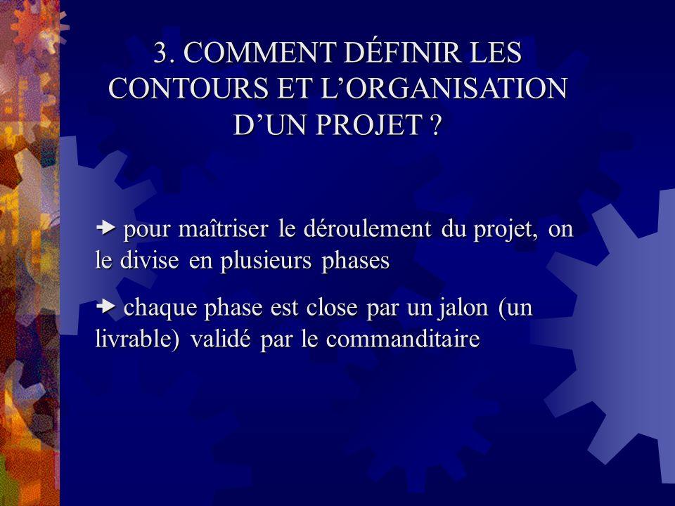3. COMMENT DÉFINIR LES CONTOURS ET LORGANISATION DUN PROJET ? pour maîtriser le déroulement du projet, on le divise en plusieurs phases pour maîtriser