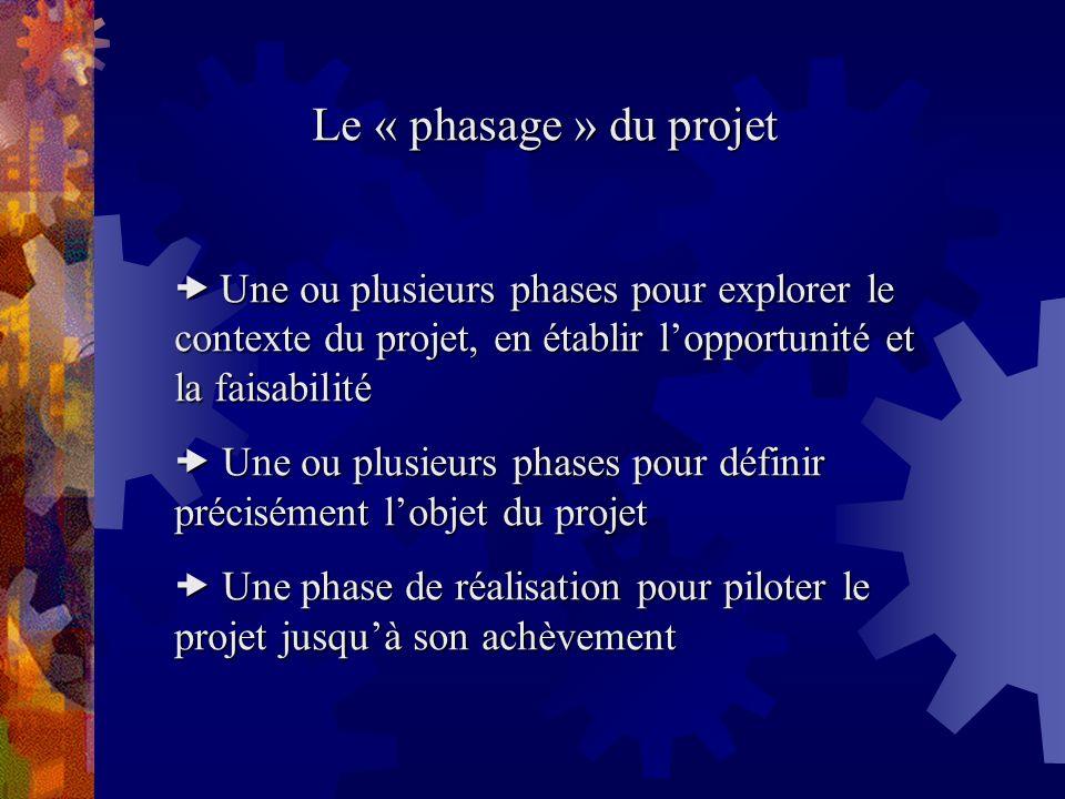 Le « phasage » du projet Une ou plusieurs phases pour explorer le contexte du projet, en établir lopportunité et la faisabilité Une ou plusieurs phase