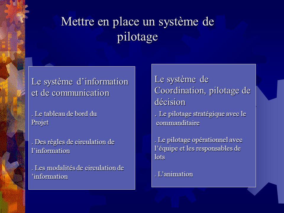 Mettre en place un système de pilotage Le système dinformation et de communication. Le tableau de bord du Projet. Des règles de circulation de linform