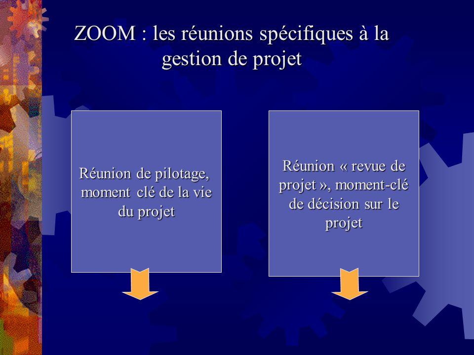 ZOOM : les réunions spécifiques à la gestion de projet Réunion de pilotage, moment clé de la vie du projet Réunion « revue de projet », moment-clé de