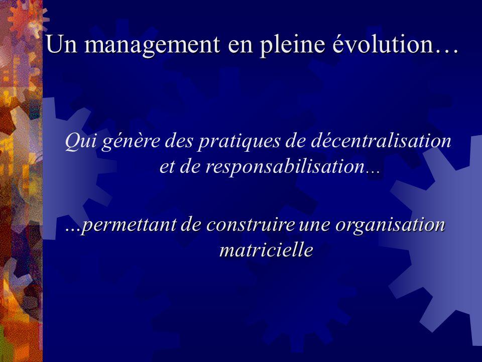 …permettant de construire une organisation matricielle Un management en pleine évolution… … Qui génère des pratiques de décentralisation et de respons