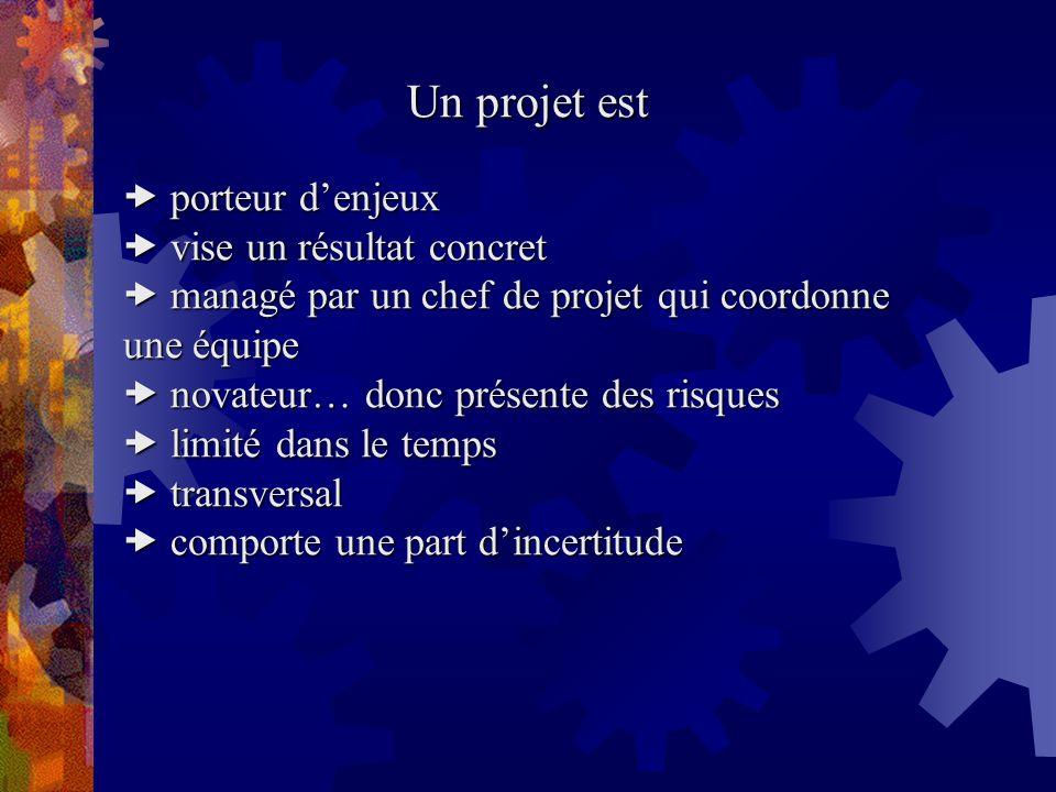 Un projet est porteur denjeux porteur denjeux vise un résultat concret vise un résultat concret managé par un chef de projet qui coordonne une équipe