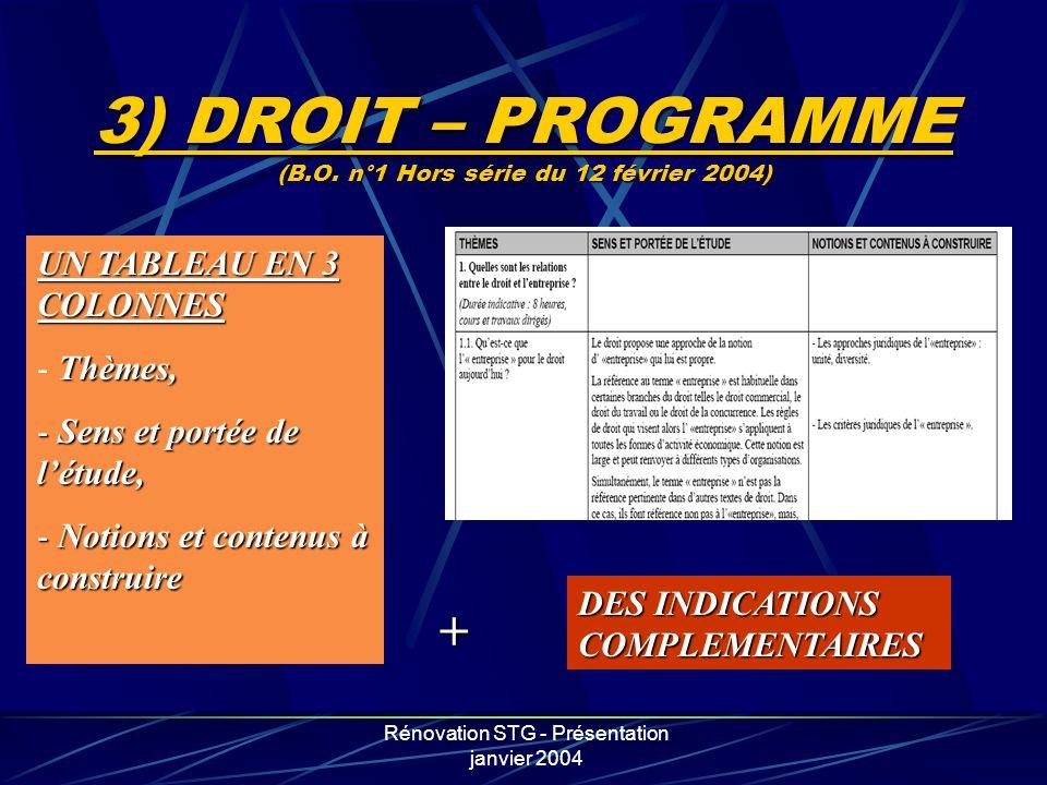 Rénovation STG - Présentation janvier 2004 3) DROIT – PROGRAMME (B.O. n°1 Hors série du 12 février 2004) UN TABLEAU EN 3 COLONNES Thèmes, - Thèmes, -