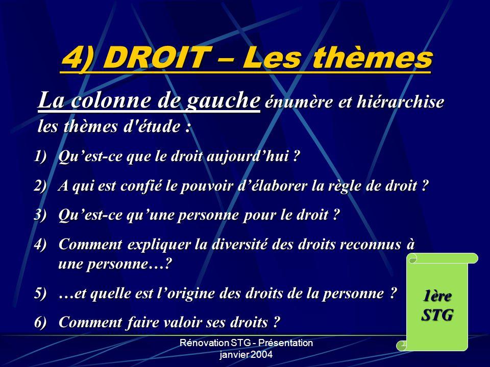 Rénovation STG - Présentation janvier 2004 4) DROIT – Les thèmes La colonne de gauche énumère et hiérarchise les thèmes d'étude : 1)Quest-ce que le dr