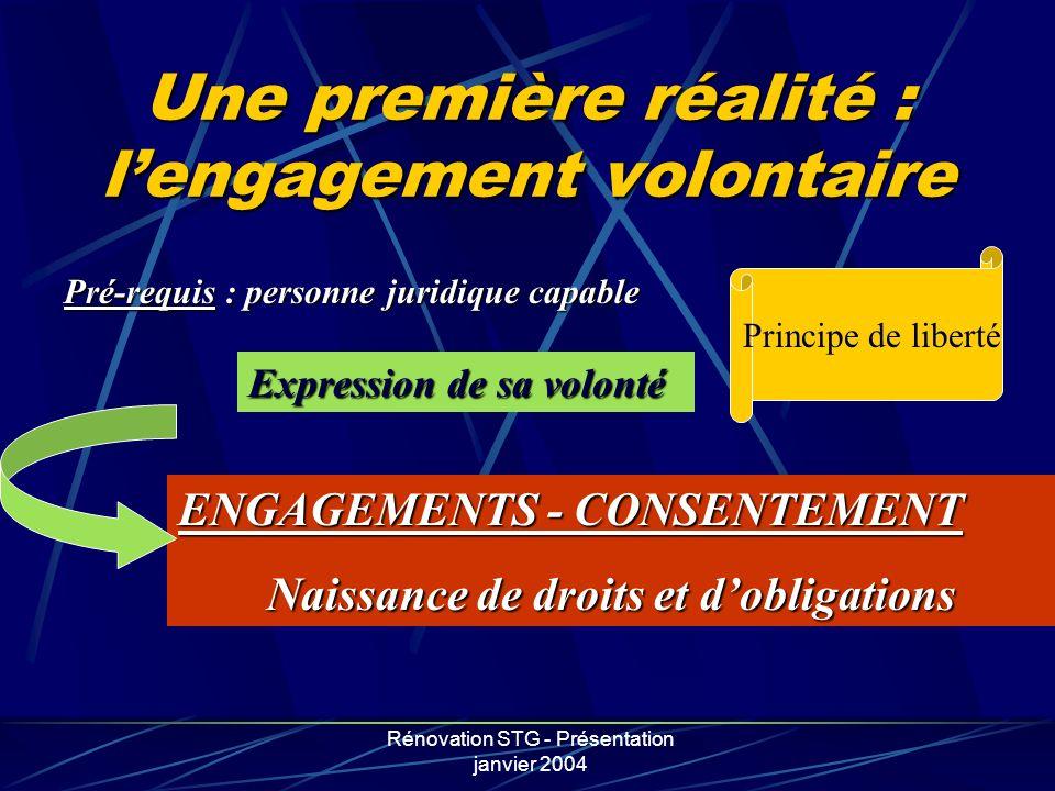 Rénovation STG - Présentation janvier 2004 Une première réalité : lengagement volontaire Pré-requis : personne juridique capable Expression de sa volo