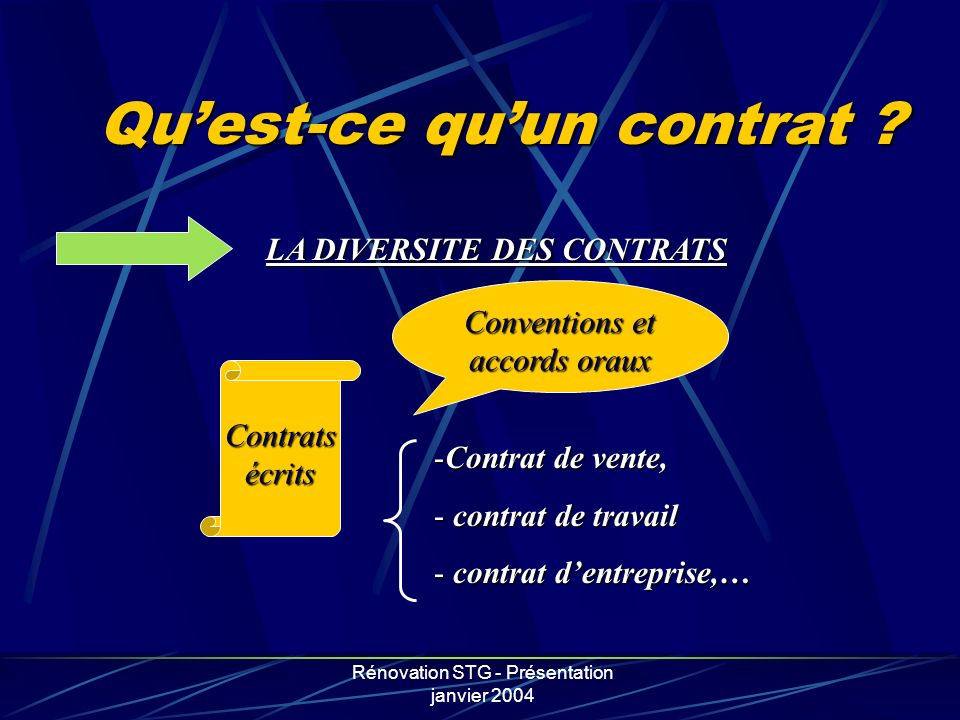 Rénovation STG - Présentation janvier 2004 Quest-ce quun contrat ? LA DIVERSITE DES CONTRATS Contratsécrits Conventions et accords oraux -Contrat de v
