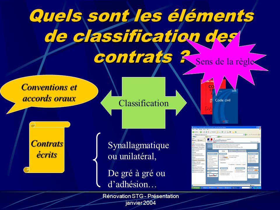 Rénovation STG - Présentation janvier 2004 Quels sont les éléments de classification des contrats ? Contratsécrits Conventions et accords oraux Classi