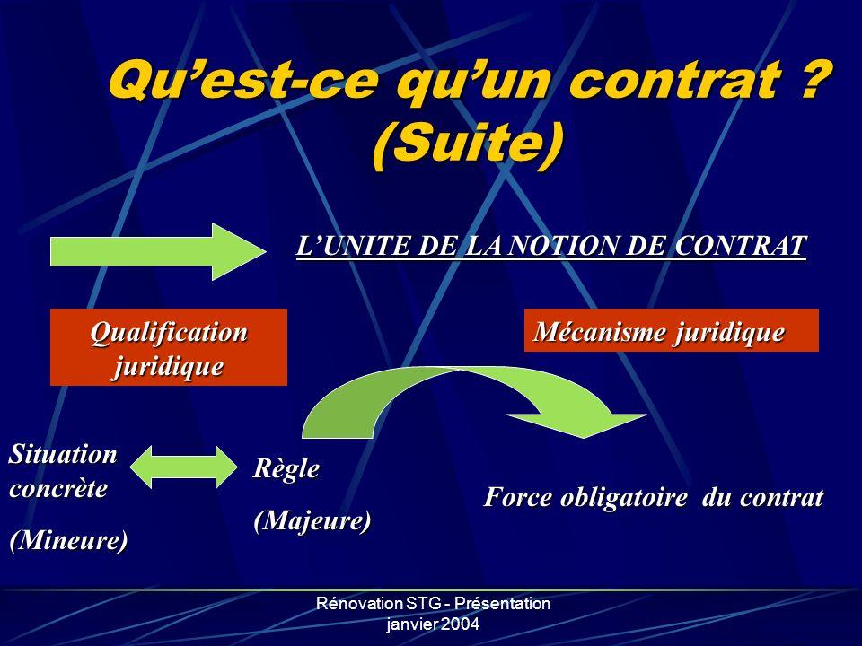 Rénovation STG - Présentation janvier 2004 Quest-ce quun contrat ? (Suite) LUNITE DE LA NOTION DE CONTRAT Qualification juridique Mécanismejuridique M