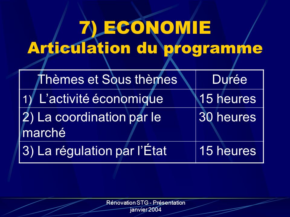 Rénovation STG - Présentation janvier 2004 7) ECONOMIE Articulation du programme Thèmes et Sous thèmesDurée 1) Lactivité économique15 heures 2) La coo