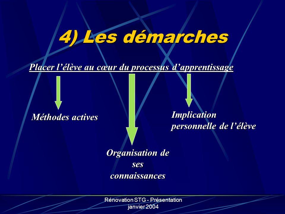 Rénovation STG - Présentation janvier 2004 4) Les démarches Placer lélève au cœur du processus dapprentissage Méthodes actives Implication personnelle
