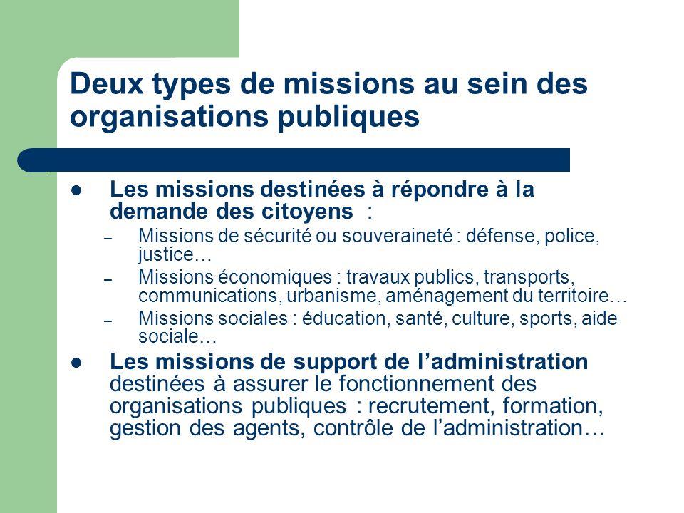 Deux types de missions au sein des organisations publiques Les missions destinées à répondre à la demande des citoyens : – Missions de sécurité ou sou