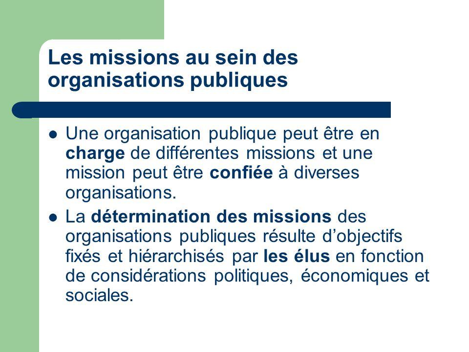 Les missions au sein des organisations publiques Une organisation publique peut être en charge de différentes missions et une mission peut être confié