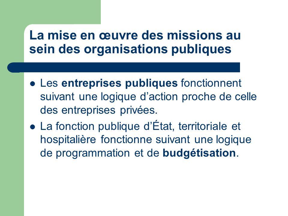 La mise en œuvre des missions au sein des organisations publiques Les entreprises publiques fonctionnent suivant une logique daction proche de celle d